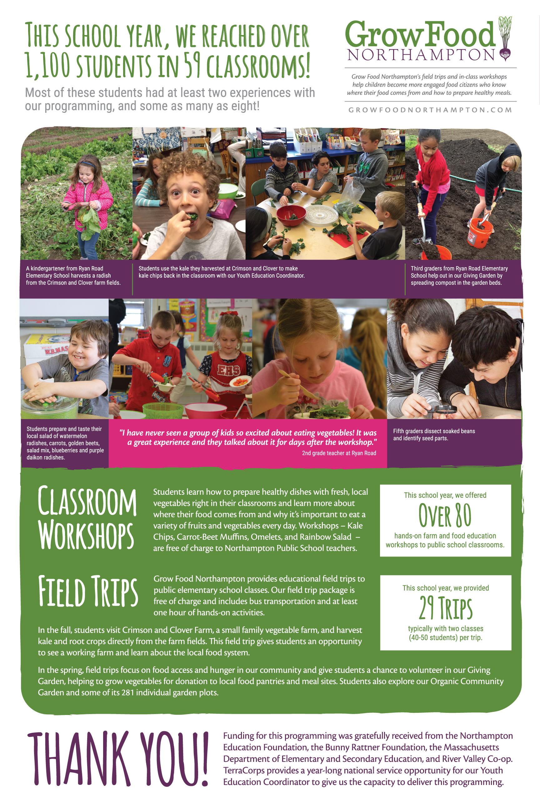 A poster highlighting out 2016-17 Education Programming