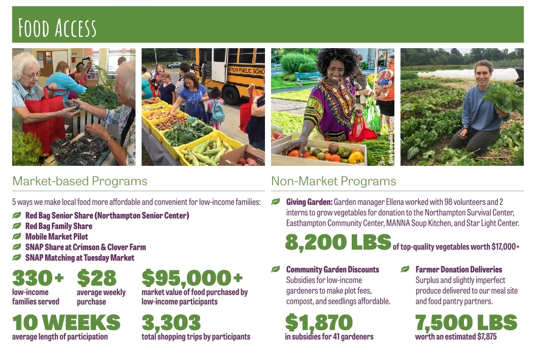 2018 Food Access Wrap Up